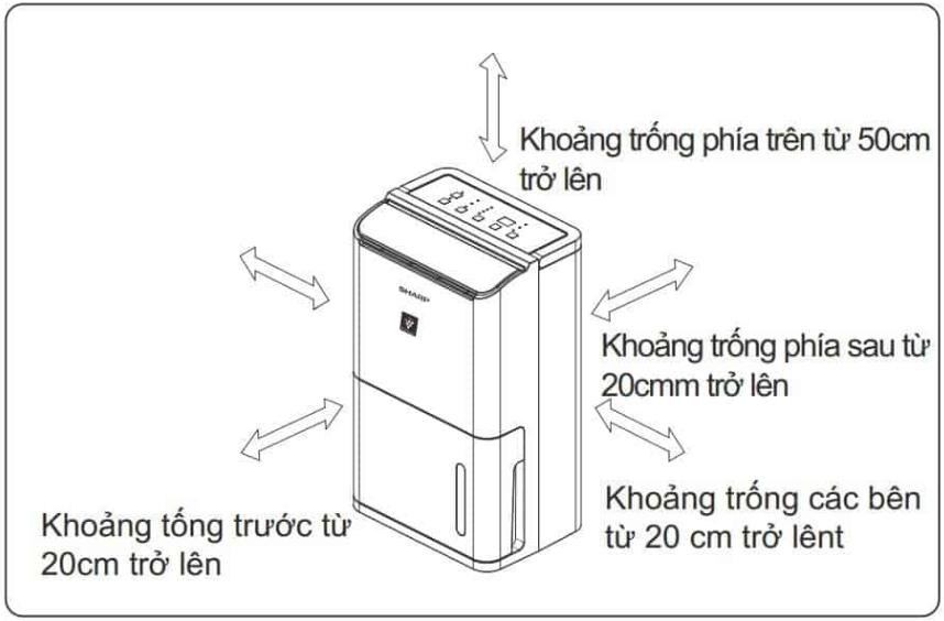 Cách đặt vị trí máy lọc không khí hút ẩm