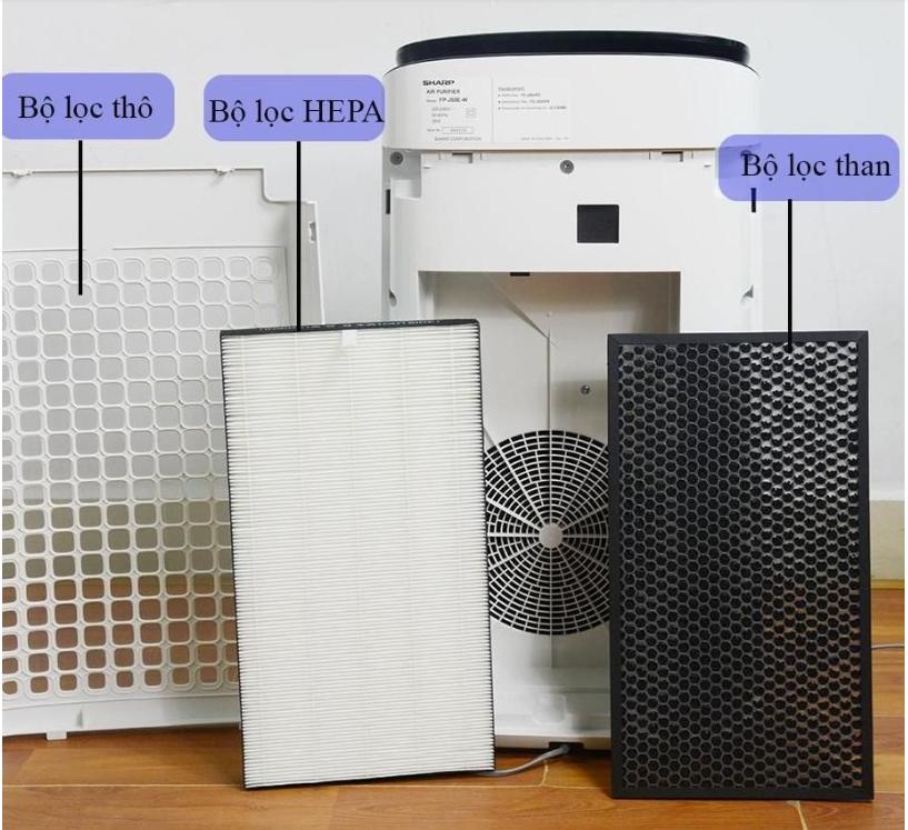Máy lọc không khí Sharp sử dụng công nghệ màng lọc HEPA đa lớp